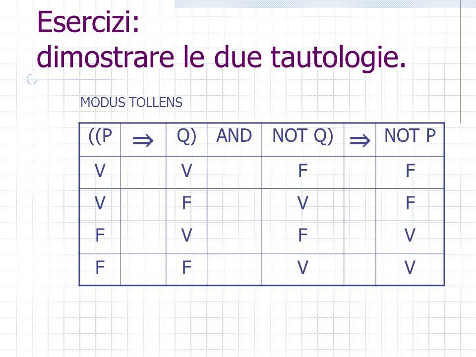 Esercizi: dimostrare le due tautologie.