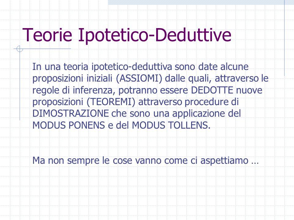 Teorie Ipotetico-Deduttive