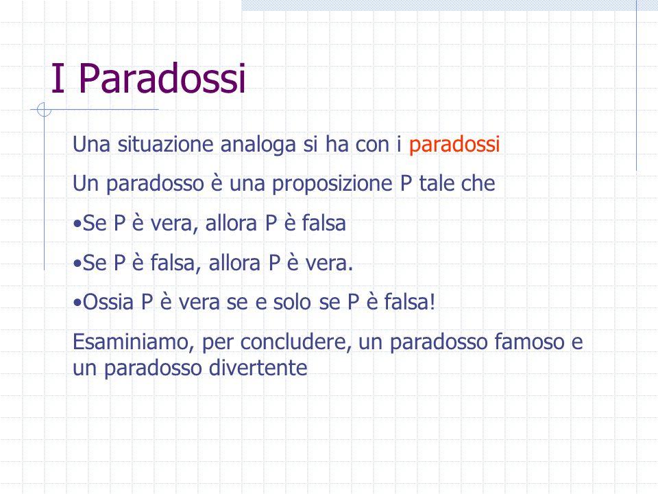 I Paradossi Una situazione analoga si ha con i paradossi