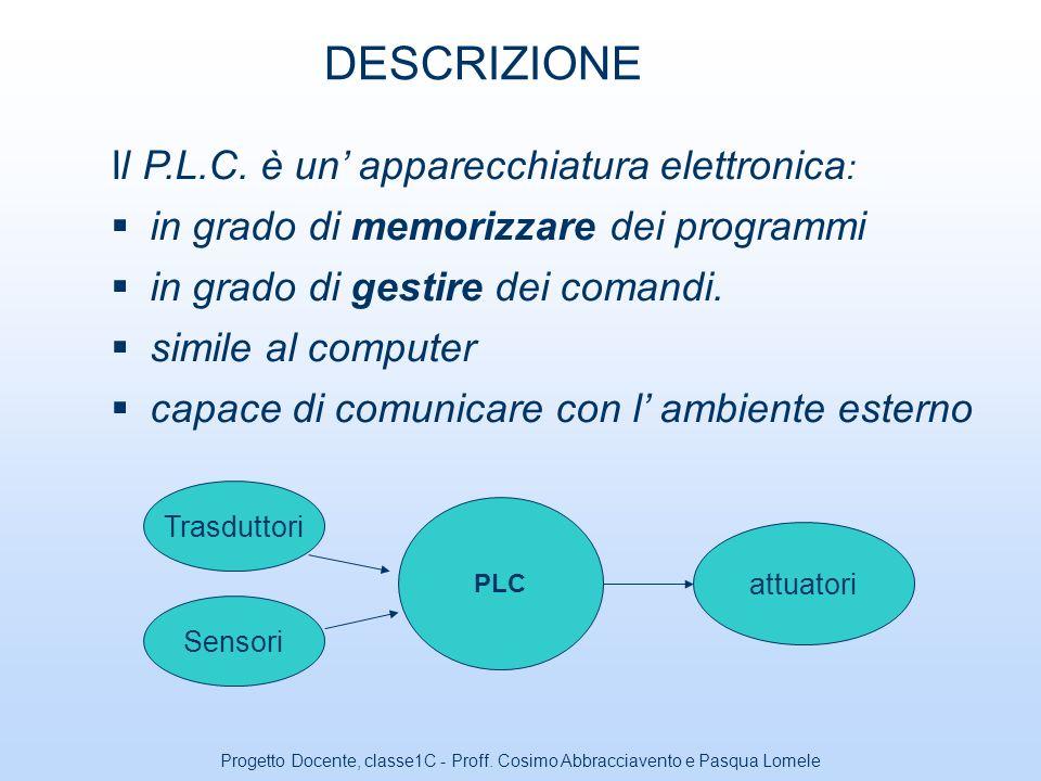 DESCRIZIONE Il P.L.C. è un' apparecchiatura elettronica: