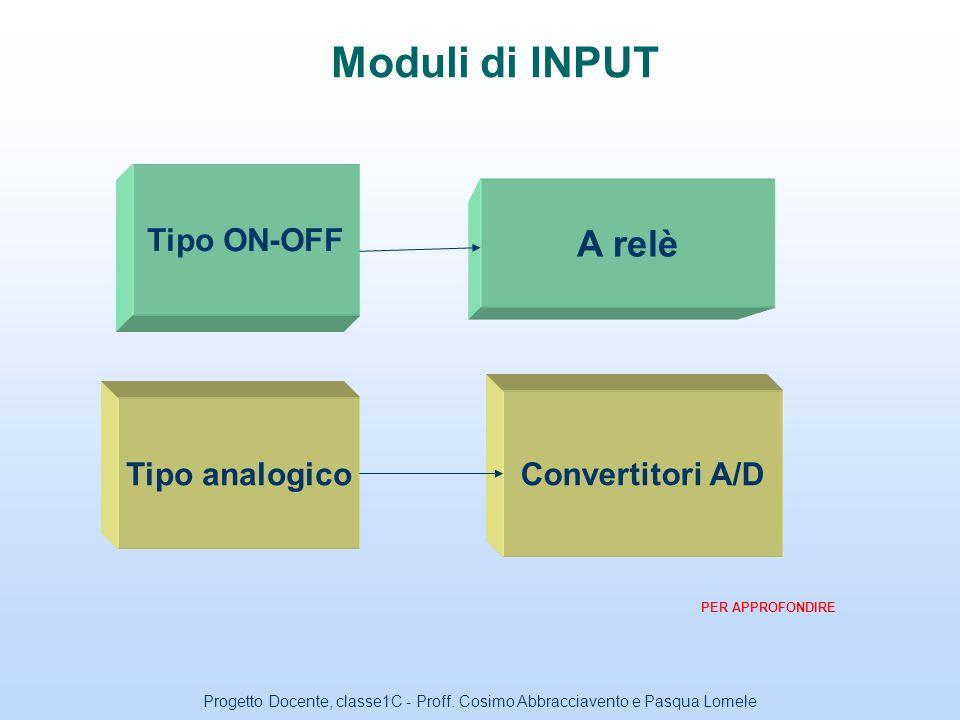Moduli di INPUT A relè Tipo ON-OFF Convertitori A/D Tipo analogico