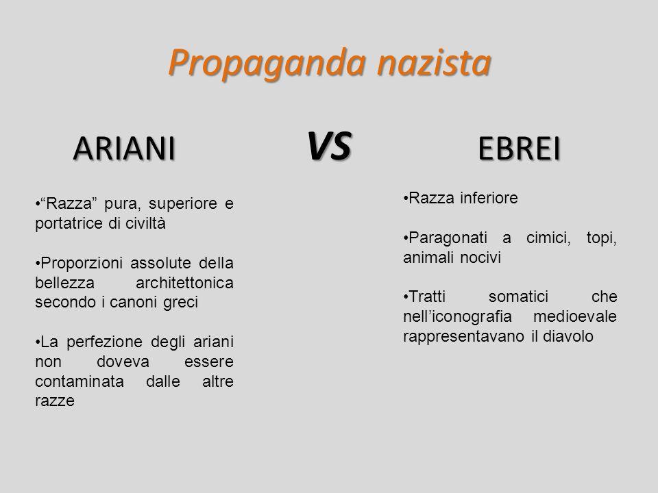 Propaganda nazista ARIANI VS EBREI Razza inferiore