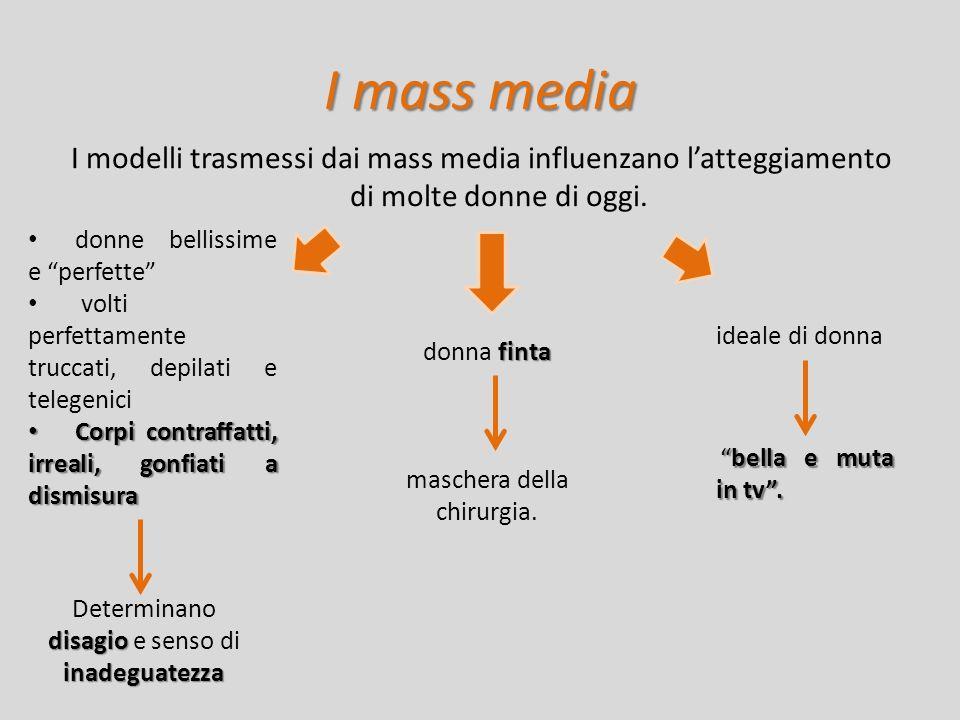 I mass media I modelli trasmessi dai mass media influenzano l'atteggiamento di molte donne di oggi.