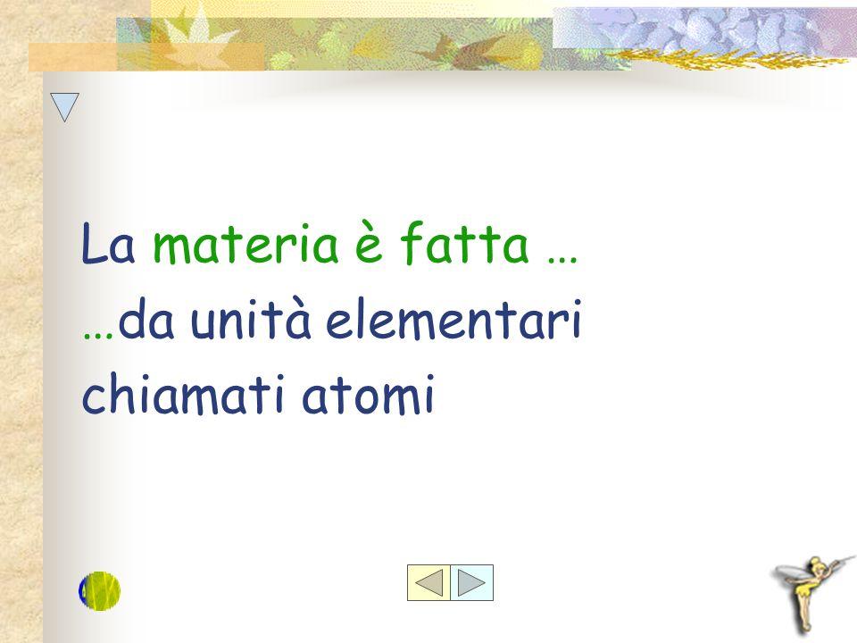 La materia è fatta … …da unità elementari chiamati atomi