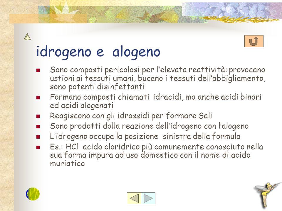 idrogeno e alogeno