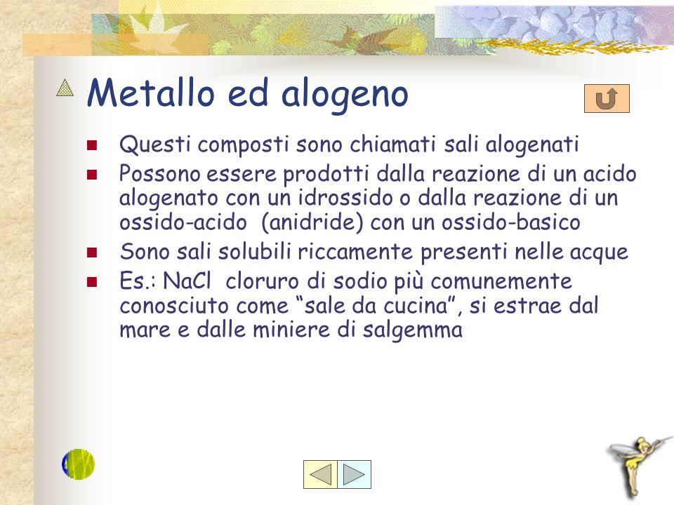 Metallo ed alogeno Questi composti sono chiamati sali alogenati