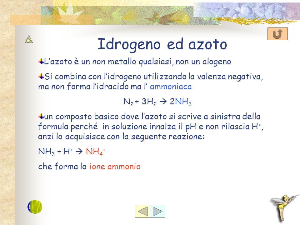 Idrogeno ed azoto L'azoto è un non metallo qualsiasi, non un alogeno