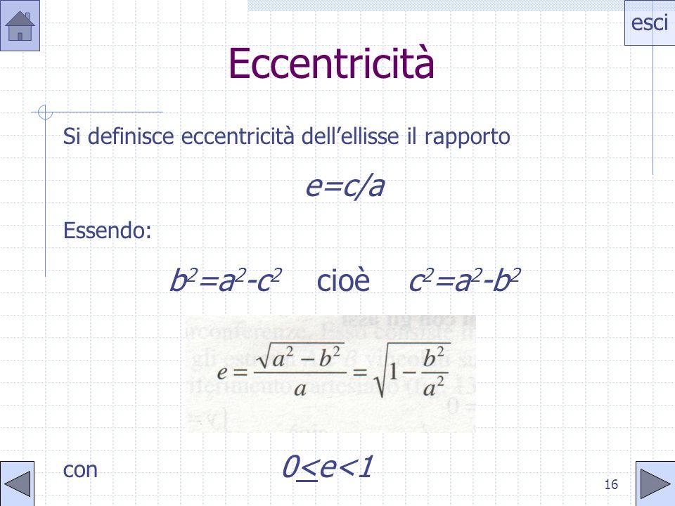 Eccentricità e=c/a b2=a2-c2 cioè c2=a2-b2