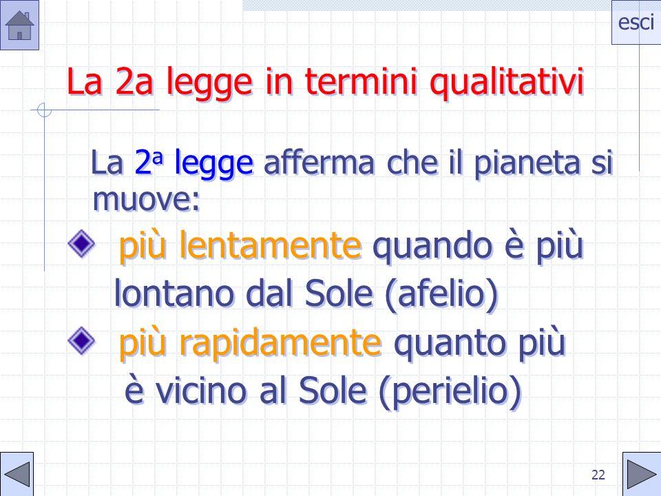 La 2a legge in termini qualitativi