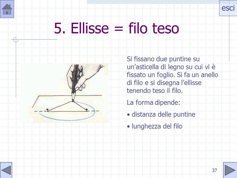 5. Ellisse = filo teso
