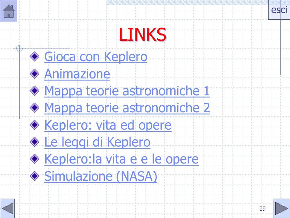 LINKS Gioca con Keplero Animazione Mappa teorie astronomiche 1