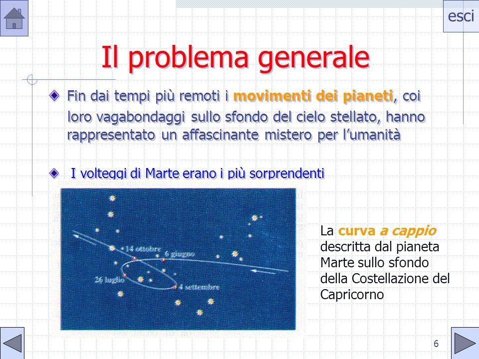 Il problema generale Fin dai tempi più remoti i movimenti dei pianeti, coi.