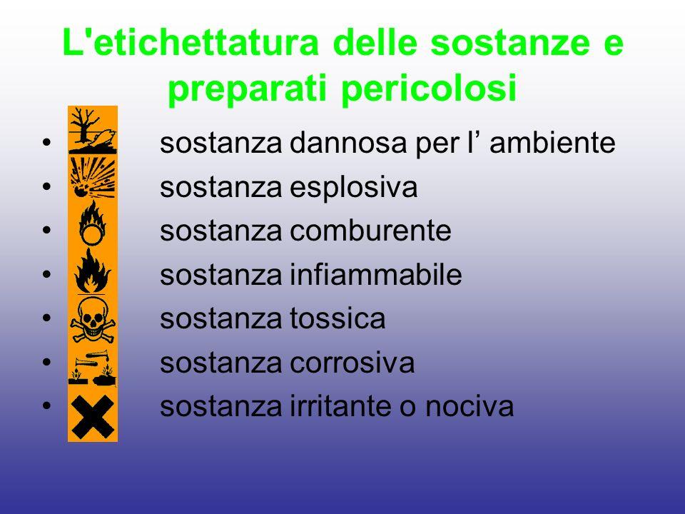 L etichettatura delle sostanze e preparati pericolosi