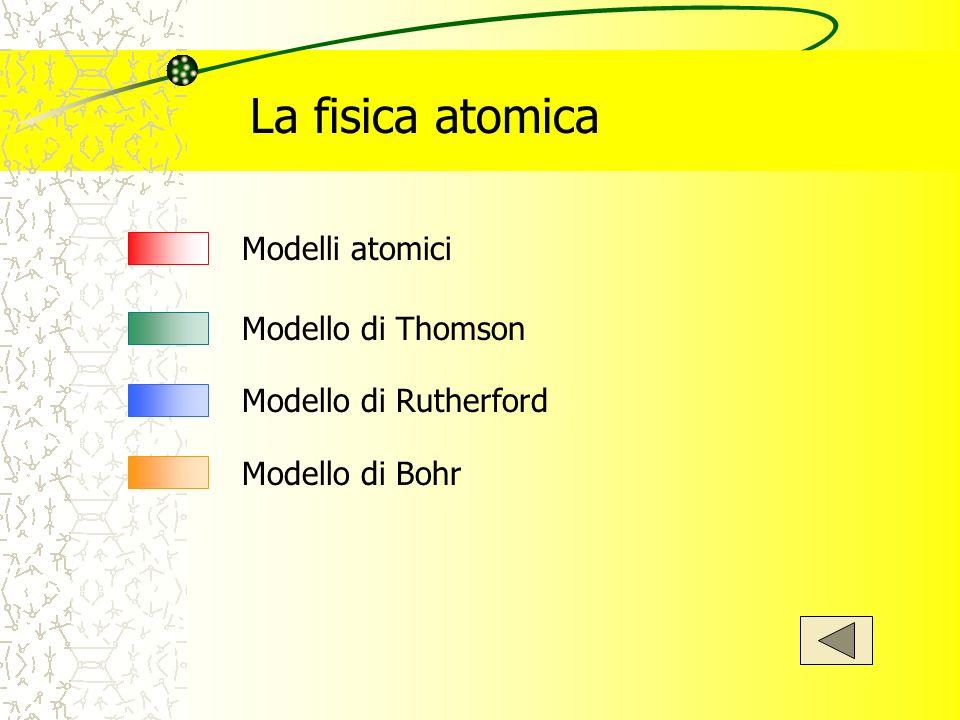 La fisica atomica Modelli atomici Modello di Thomson