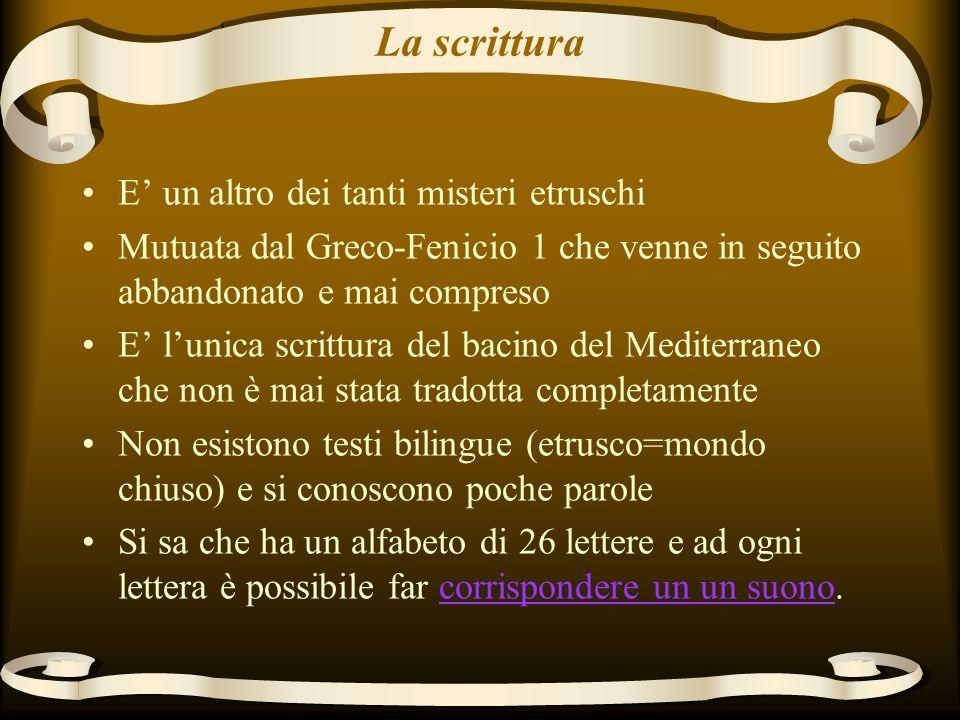 La scrittura E' un altro dei tanti misteri etruschi