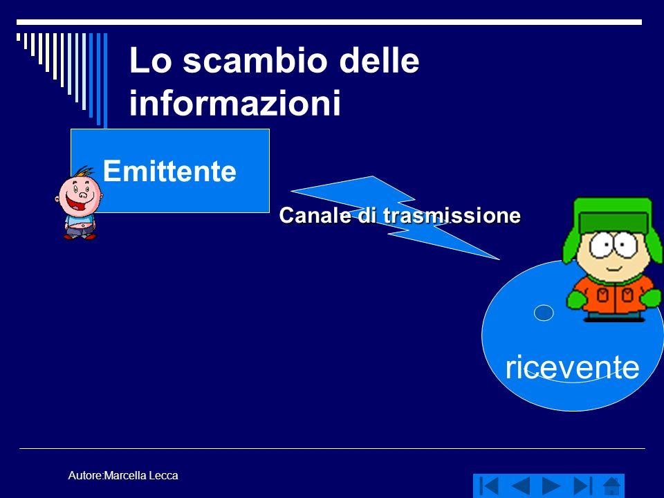 Lo scambio delle informazioni