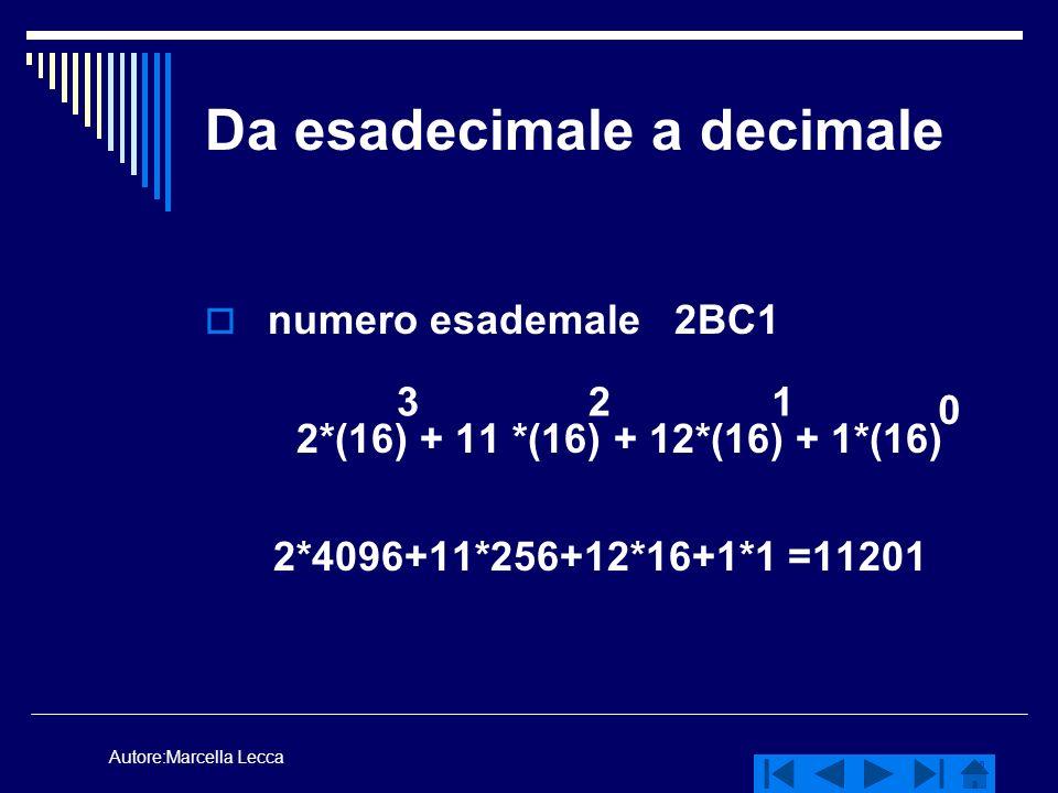 Da esadecimale a decimale