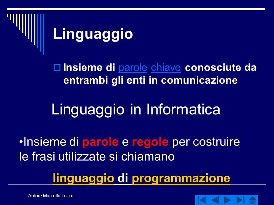 Linguaggio in Informatica