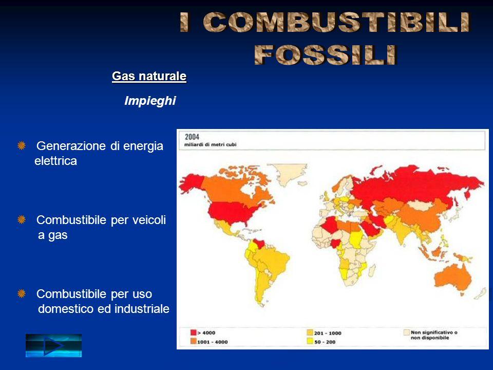 I COMBUSTIBILI FOSSILI Gas naturale Impieghi Generazione di energia