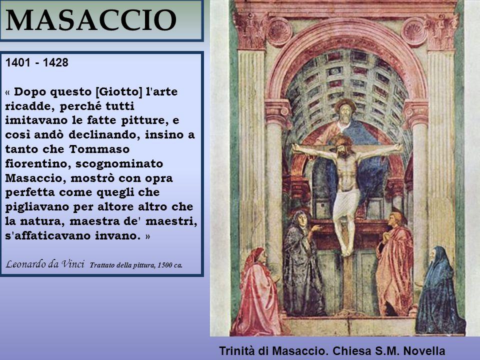 MASACCIO 1401 - 1428.