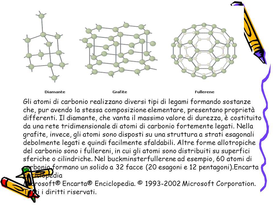 Gli atomi di carbonio realizzano diversi tipi di legami formando sostanze che, pur avendo la stessa composizione elementare, presentano proprietà differenti. Il diamante, che vanta il massimo valore di durezza, è costituito da una rete tridimensionale di atomi di carbonio fortemente legati. Nella grafite, invece, gli atomi sono disposti su una struttura a strati esagonali debolmente legati e quindi facilmente sfaldabili. Altre forme allotropiche del carbonio sono i fullereni, in cui gli atomi sono distribuiti su superfici sferiche o cilindriche. Nel buckminsterfullerene ad esempio, 60 atomi di carbonio formano un solido a 32 facce (20 esagoni e 12 pentagoni).Encarta Enciclopedia