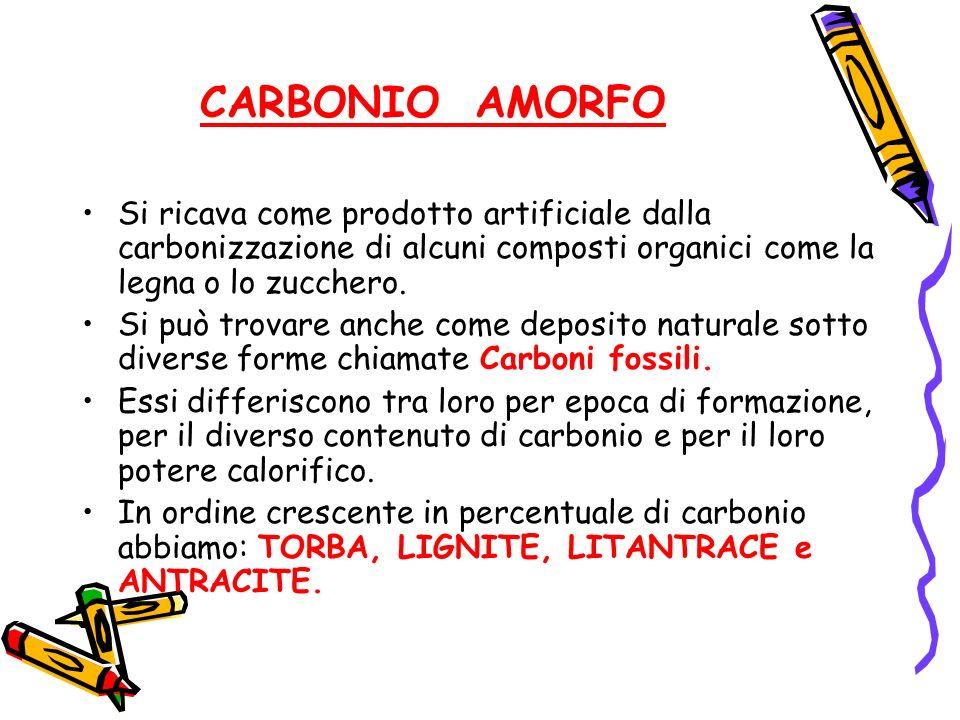 CARBONIO AMORFO Si ricava come prodotto artificiale dalla carbonizzazione di alcuni composti organici come la legna o lo zucchero.