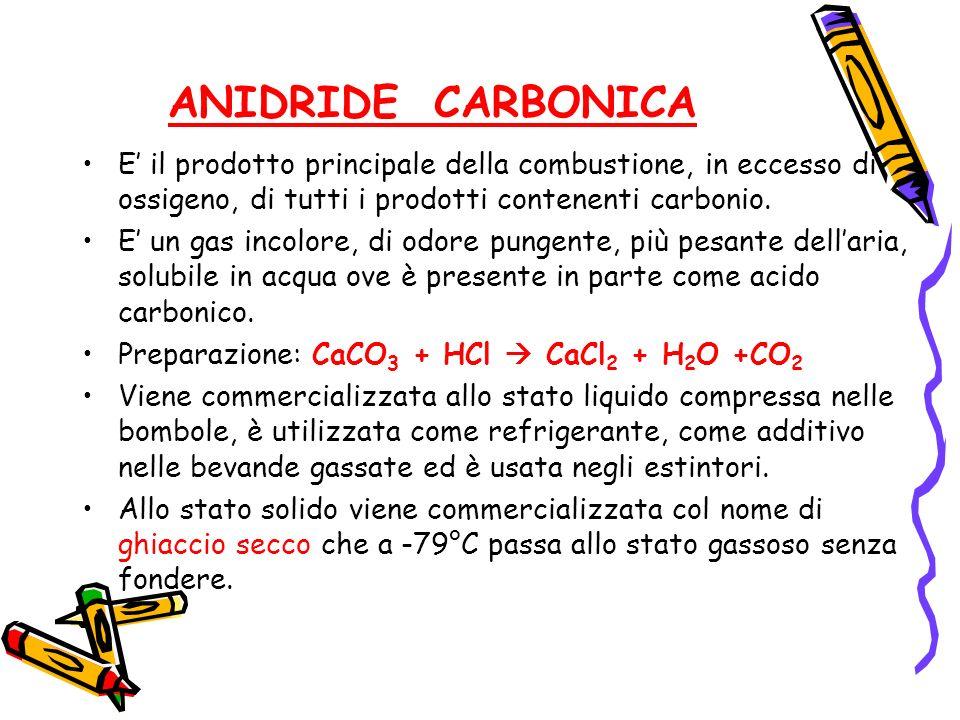 ANIDRIDE CARBONICA E' il prodotto principale della combustione, in eccesso di ossigeno, di tutti i prodotti contenenti carbonio.