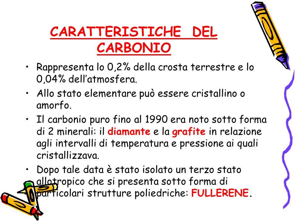 CARATTERISTICHE DEL CARBONIO