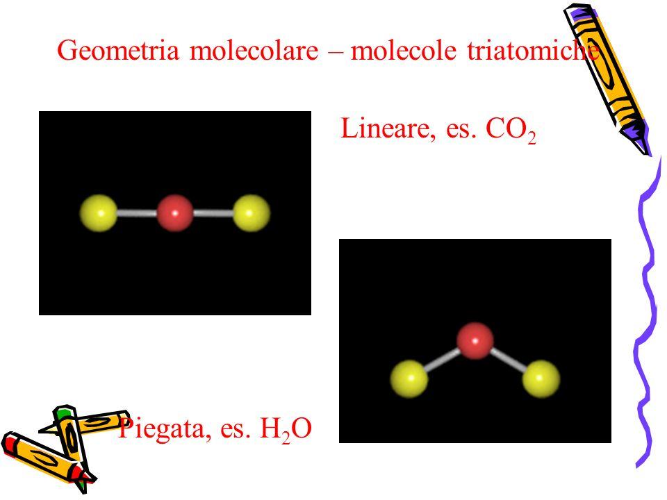 Geometria molecolare – molecole triatomiche