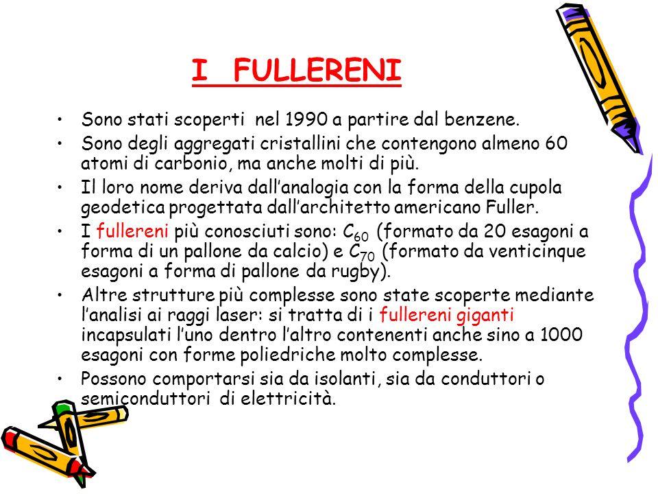 I FULLERENI Sono stati scoperti nel 1990 a partire dal benzene.