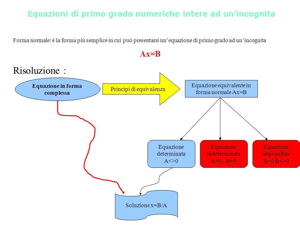 Equazioni di primo grado numeriche intere ad un'incognita