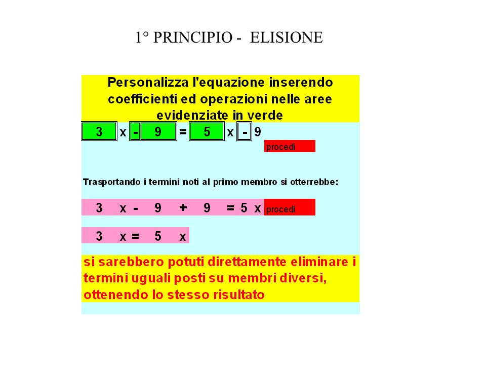 1° PRINCIPIO - ELISIONE