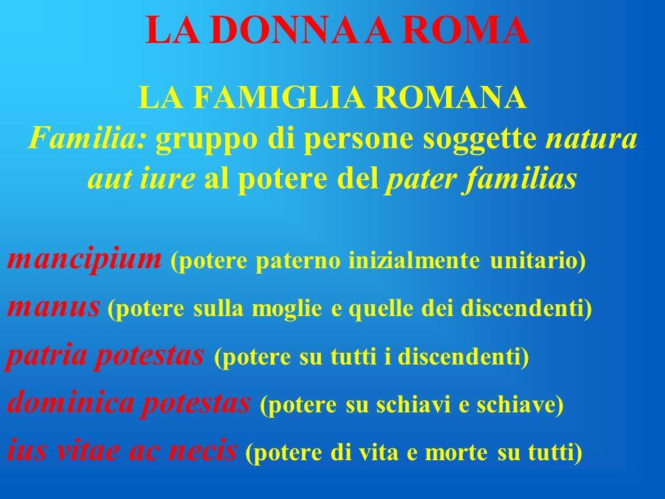 LA DONNA A ROMA LA FAMIGLIA ROMANA Familia: gruppo di persone soggette natura aut iure al potere del pater familias.