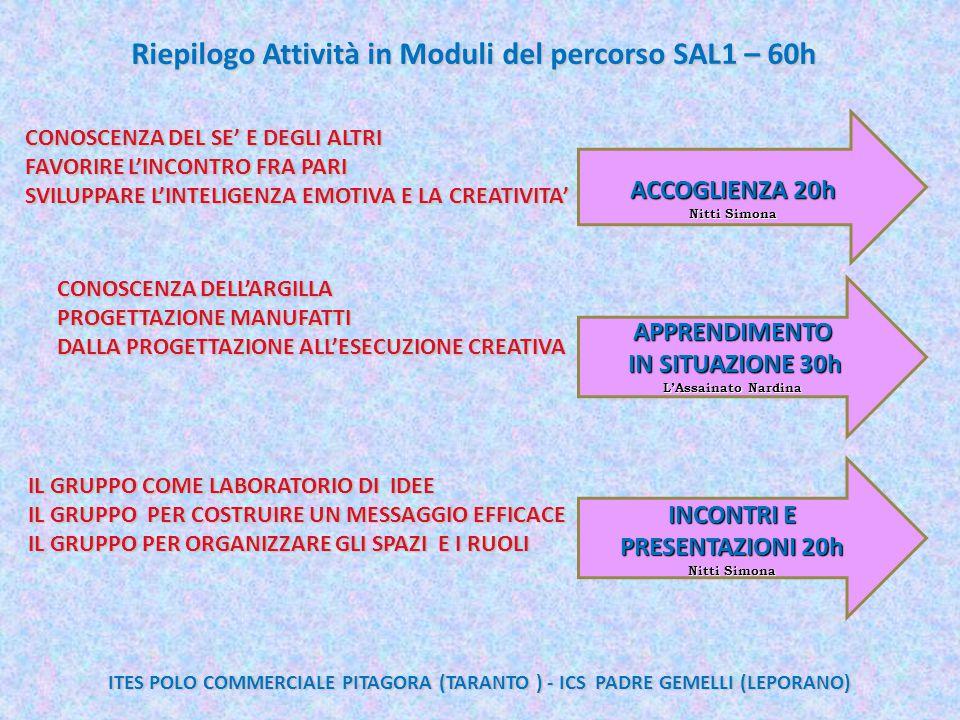 Riepilogo Attività in Moduli del percorso SAL1 – 60h