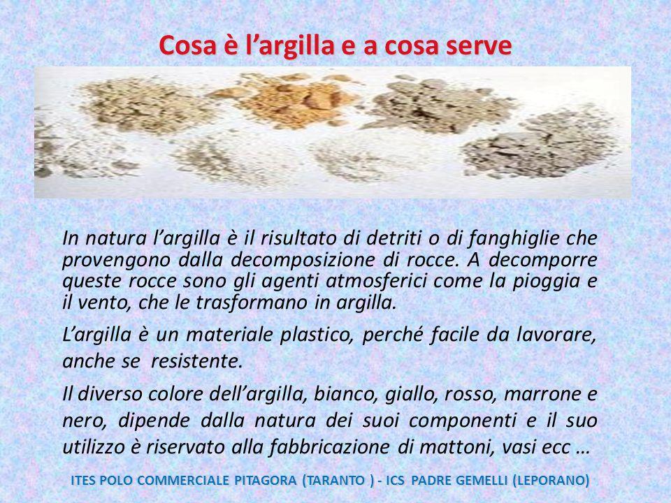 Cosa è l'argilla e a cosa serve