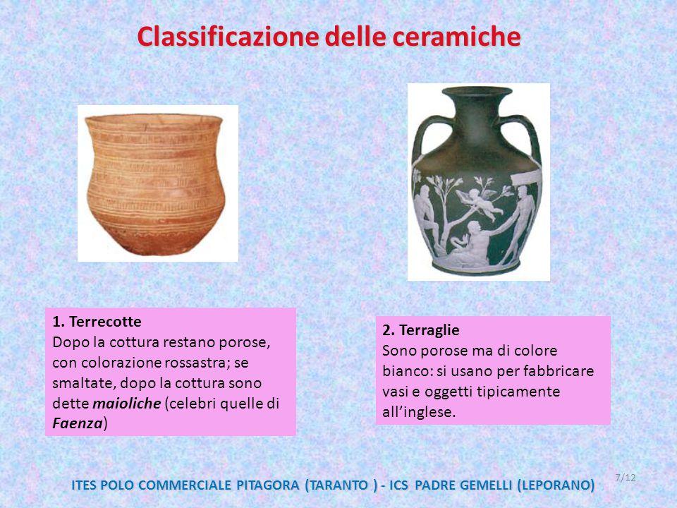 Classificazione delle ceramiche
