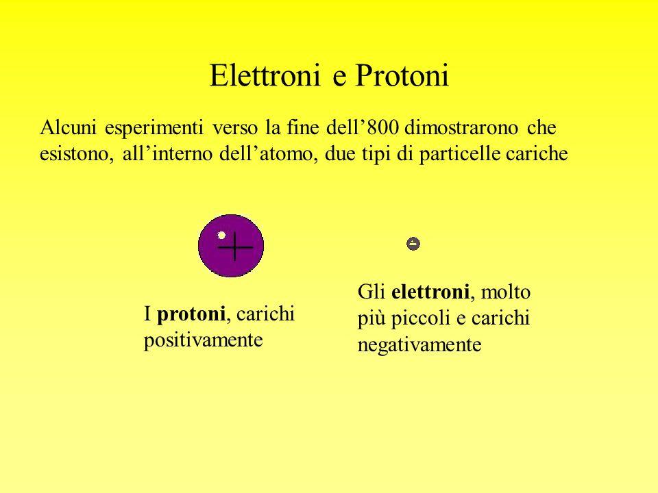 Elettroni e Protoni Alcuni esperimenti verso la fine dell'800 dimostrarono che esistono, all'interno dell'atomo, due tipi di particelle cariche.