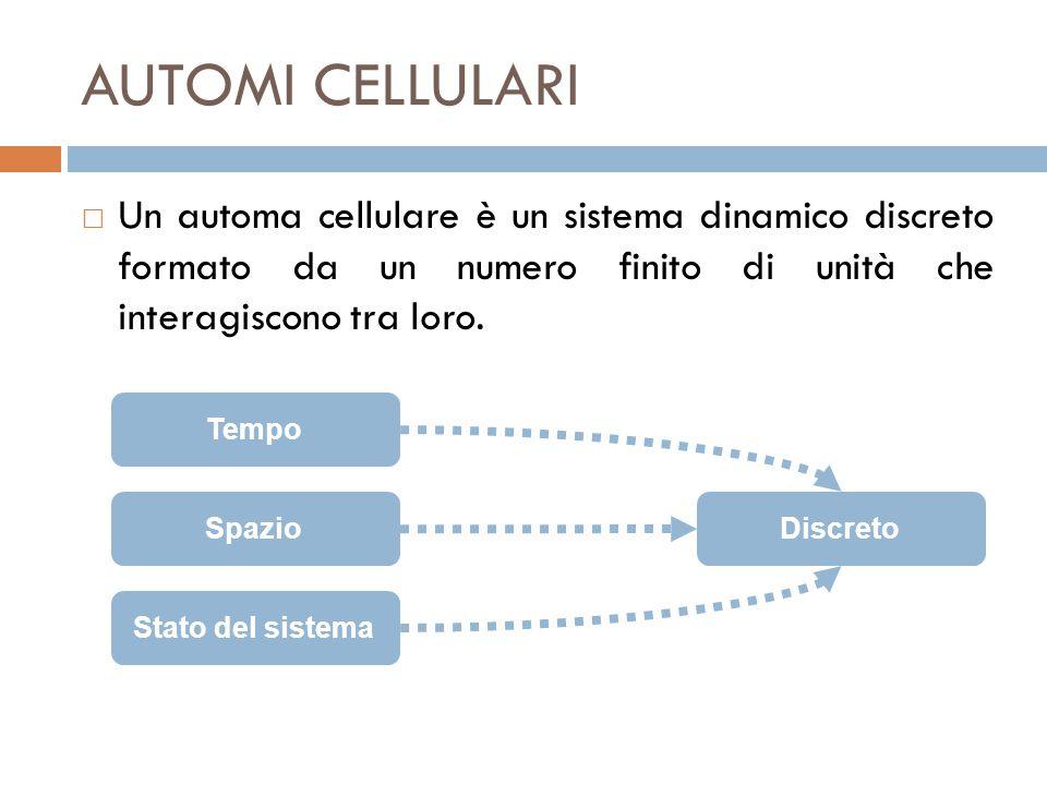 AUTOMI CELLULARI Un automa cellulare è un sistema dinamico discreto formato da un numero finito di unità che interagiscono tra loro.