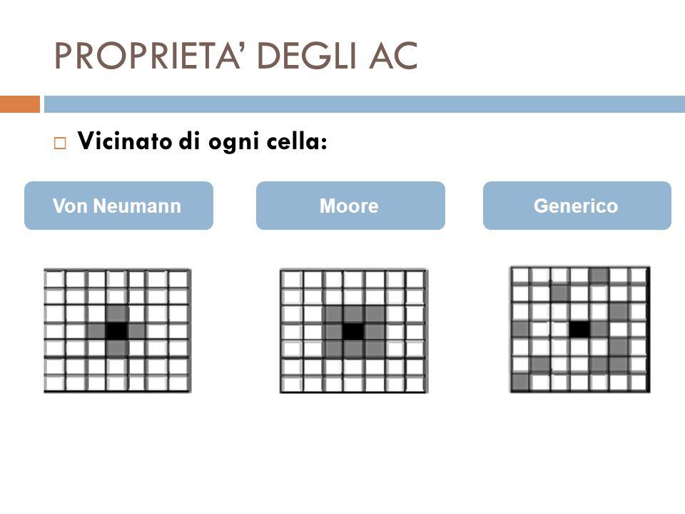 PROPRIETA' DEGLI AC Vicinato di ogni cella: Von Neumann Moore Generico