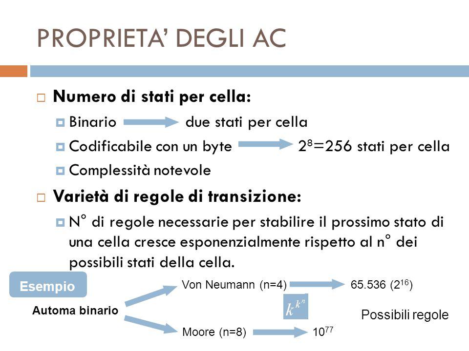 PROPRIETA' DEGLI AC Numero di stati per cella: