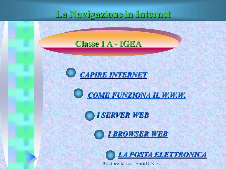 La Navigazione in Internet