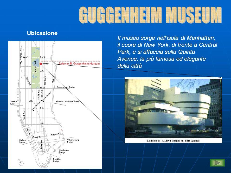 GUGGENHEIM MUSEUM Ubicazione
