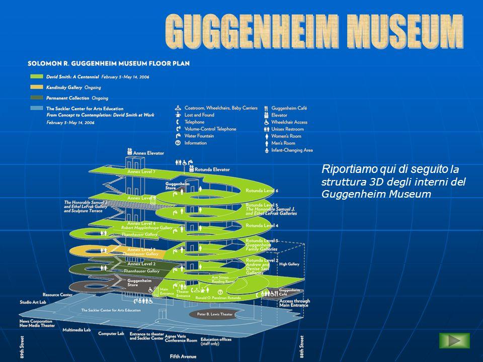 GUGGENHEIM MUSEUM Riportiamo qui di seguito la struttura 3D degli interni del Guggenheim Museum
