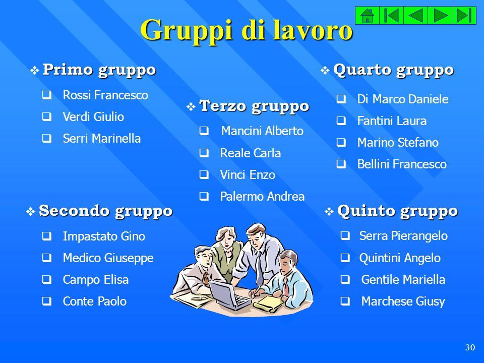 Gruppi di lavoro Primo gruppo Quarto gruppo Rossi Francesco