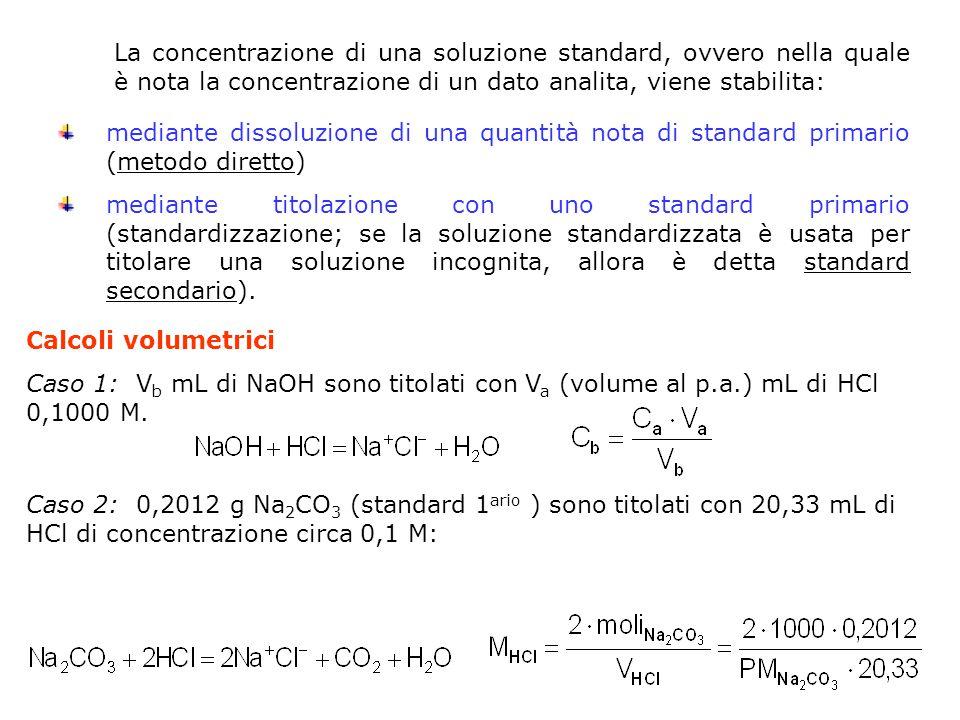 La concentrazione di una soluzione standard, ovvero nella quale è nota la concentrazione di un dato analita, viene stabilita:
