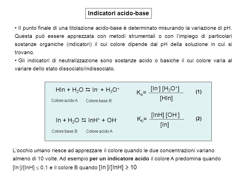 Indicatori acido-base