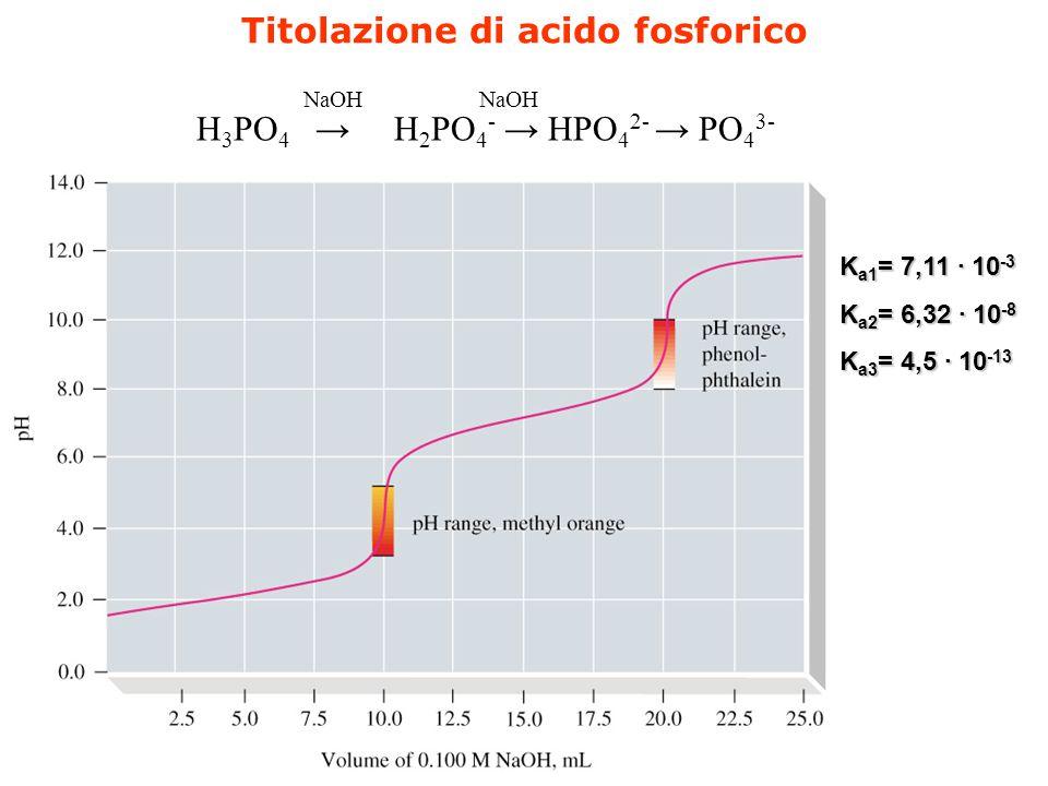 Titolazione di acido fosforico