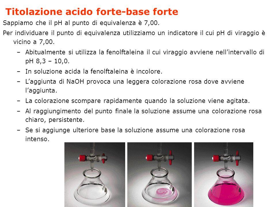 Titolazione acido forte-base forte