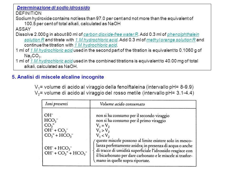 5. Analisi di miscele alcaline incognite
