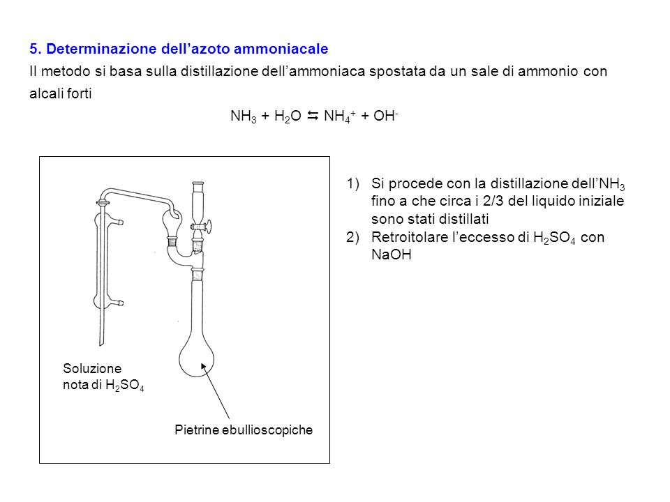 5. Determinazione dell'azoto ammoniacale